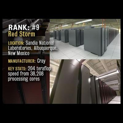 The world's 10 fastest supercomputers