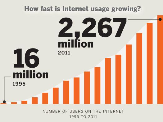 In Pictures: Why the Internet needs IPv6