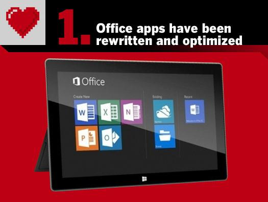 In Pictures: 7 things we love/hate about Microsoft Office 2013 for Windows RT
