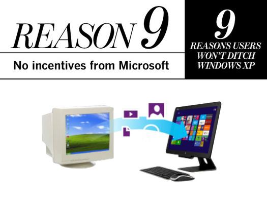 In Pictures: 9 reasons users won't ditch Windows XP