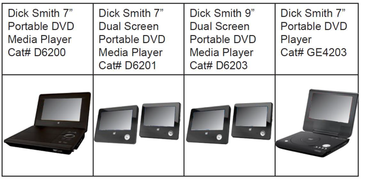 The Dick Smith portable DVD products being recalled.