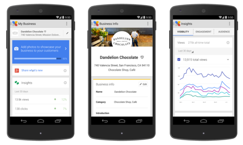 Small businesses get umbrella tool for managing their Google presence