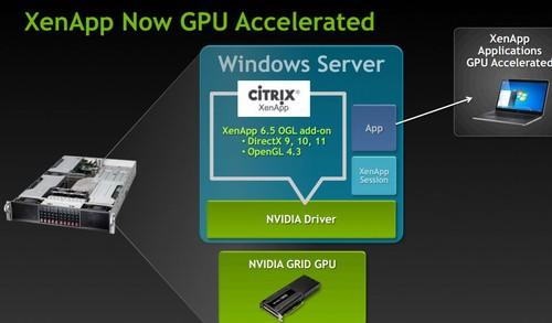 Nvidia, Citrix crank up virtual desktop delivery