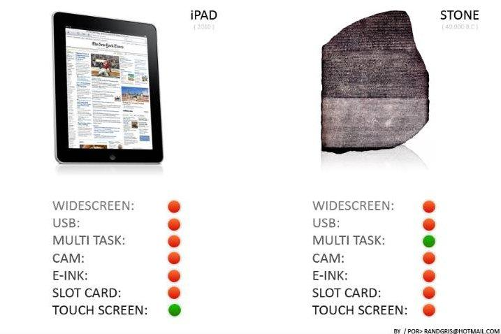 In pictures: The best Apple iPad parodies
