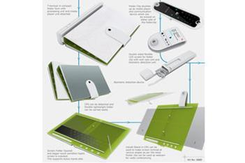 15 Offbeat Computer Designs