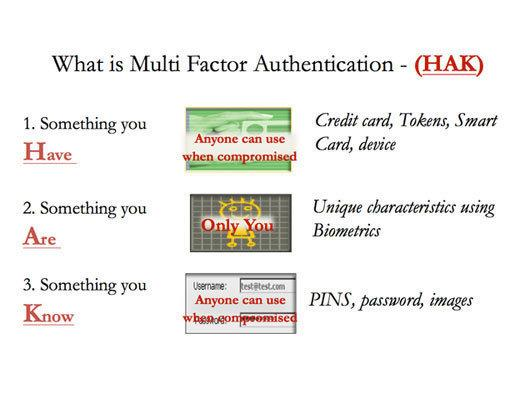 Hot Authentication Tools