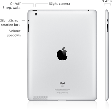 LAUNCHED: New faster iPad with HD screen (incl. 21 image slideshow)