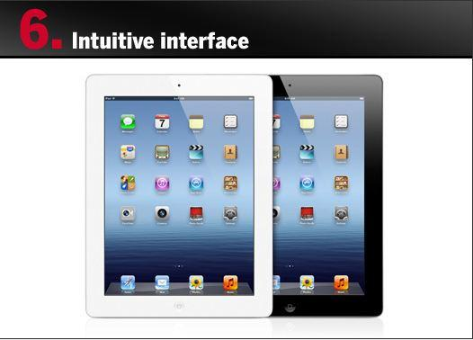 In Pictures: 10 reasons why the iPad with Retina display is better than the Surface RT