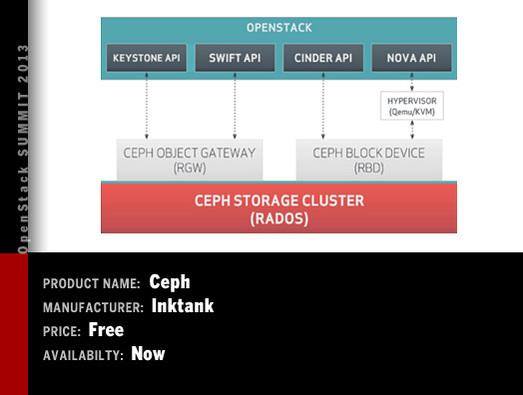 In Pictures: OpenStack's hottest products right now