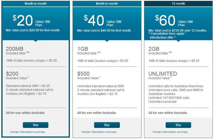 Pricing and inclusion details of the three new Optus BYO plans.