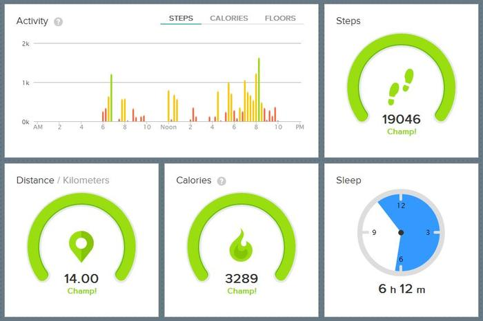 The new tile-based dashboard on the Fitbit.com website.