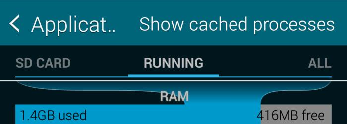 RAM usage (with centre of screenshot cropped out).