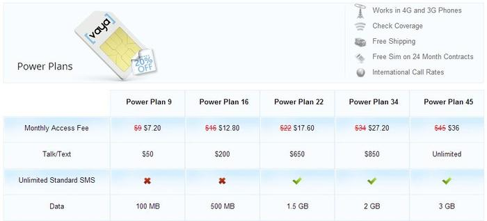 "Vaya's 4G ""power plans""."
