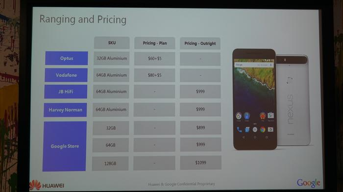 Huawei Nexus 6P carrier and retailer pricing