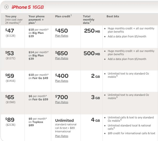 Virgin Mobile's pricing for the 16GB model iPhone 5.