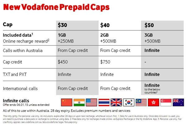 Vodafone: Unlimited international calls, double data on ...