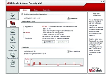 BitDefender Internet Security 10.0